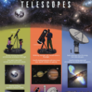 telescopes1