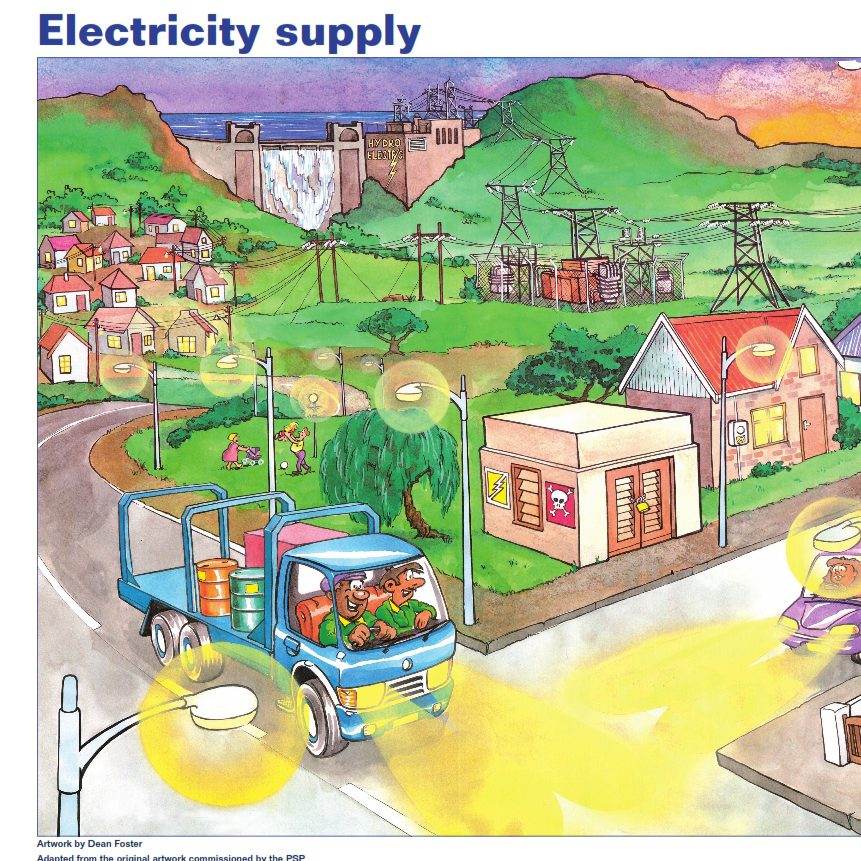 electricity-supply-postersra4-copy_001